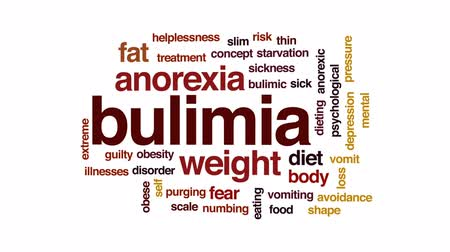 temor : Bulimia animated word cloud, text design animation.