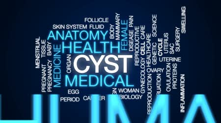 cuidados com o corpo : Cyst animated word cloud, text design animation. Stock Footage
