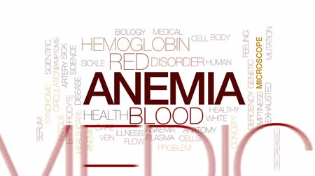 erythrocyte : Anemia animated word cloud, text design animation. Kinetic typography.