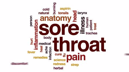 rana : Sore throat animated word cloud, text design animation.