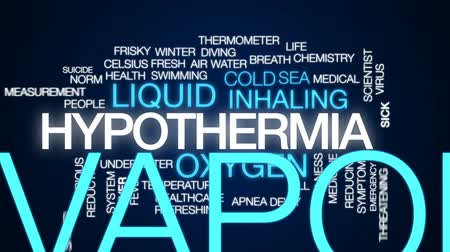 respiração : Hypothermia animated word cloud, text design animation.