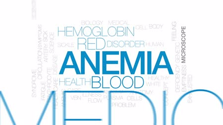mikroskop : Anemia animated word cloud, text design animation. Kinetic typography.