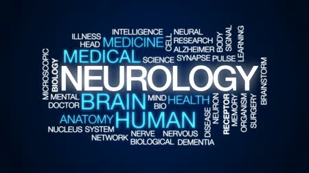 umysł : Neurology animated word cloud, text design animation.