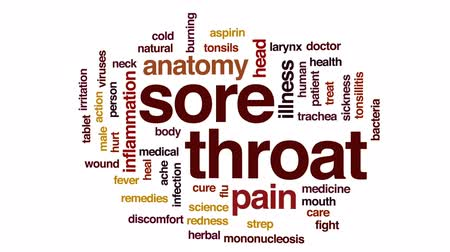 Sore throat animated word cloud, text design animation.
