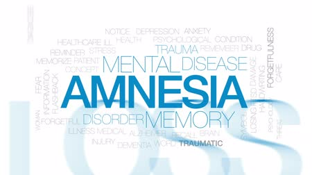 traumatic : Amnesia animated word cloud, text design animation.