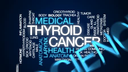 inflamed : Thyroid cancer animated word cloud, text design animation. Stock Footage