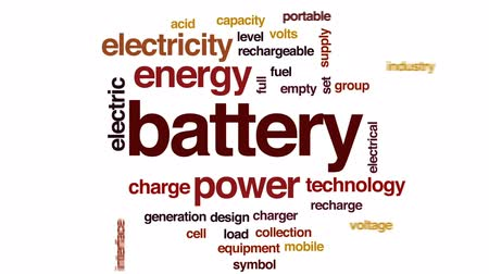capacidade : Battery animated word cloud, text design animation.