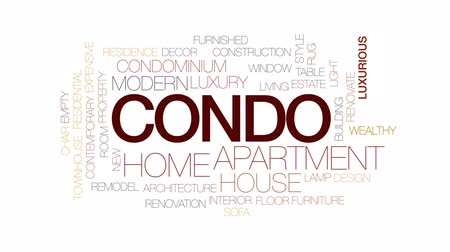 remodelar : Condo animated word cloud, text design animation. Kinetic typography. Stock Footage