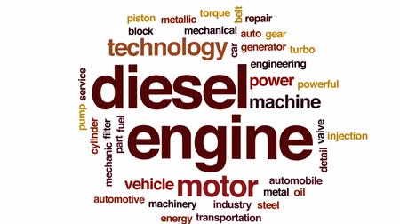 cylinder : Diesel engine animated word cloud, text design animation.