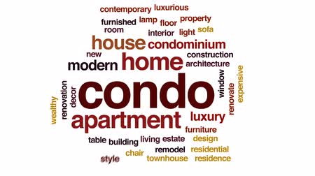bez szwu : Condo animated word cloud, text design animation.