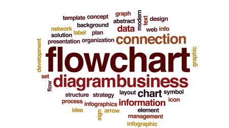 flowchart : Flowchart animated word cloud, text design animation.