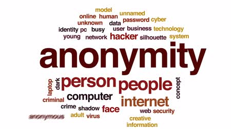 senha : Anonymity animated word cloud, text design animation.