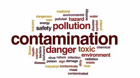 znečištěné : Contamination animated word cloud, text design animation. Dostupné videozáznamy