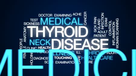 gland : Thyroid disease animated word cloud, text design animation. Stock Footage