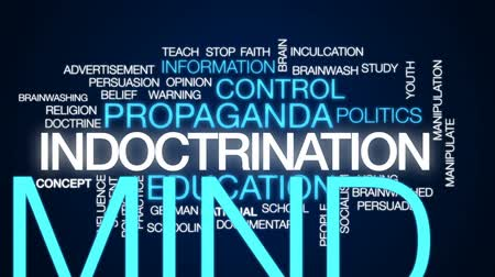 crença : Indoctrination animated word cloud, text design animation.