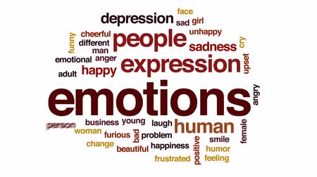 furioso : Emotions animated word cloud, text design animation.