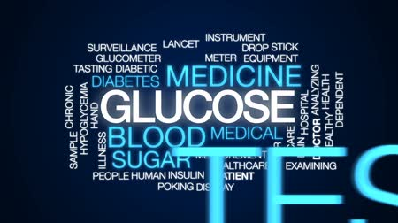 health test : Glucose animated word cloud, text design animation.