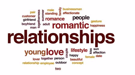 tarihleri : Relationships animated word cloud, text design animation.