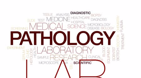 mikroskop : Pathology animated word cloud, text design animation. Kinetic typography.