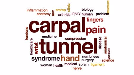 artrite : Carpal tunnel animated word cloud, text design animation. Vídeos