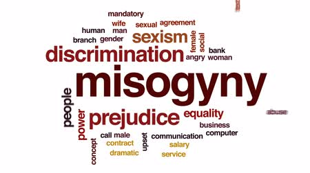 mobbing : Misogyny animated word cloud, text design animation.