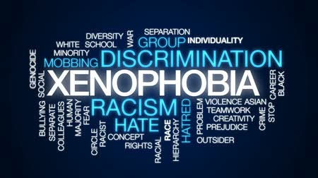 mobbing : Xenophobia animated word cloud, text design animation.