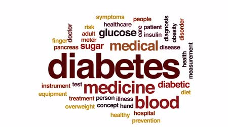 obesidade : Diabetes animated word cloud, text design animation. Stock Footage