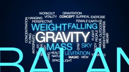 Gravity animated word cloud, text design animation.