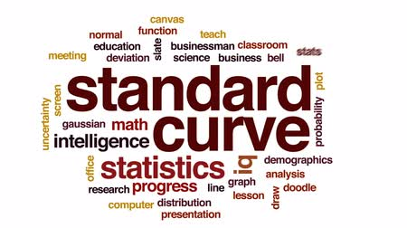 Standard curve animated word cloud, text design animation.
