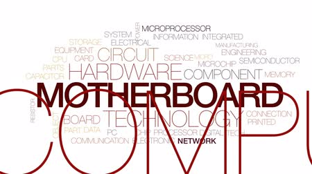 integrovaný : Motherboard animated word cloud, text design animation. Kinetic typography.