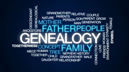 dinastia : Genealogy animated word cloud, text design animation.