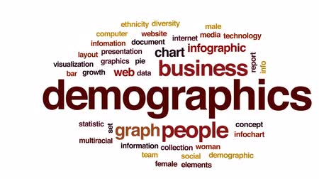 demographic : Demographics animated word cloud, text design animation. Stock Footage
