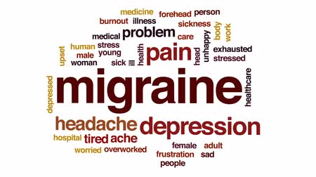 čelo : Migraine animated word cloud, text design animation.
