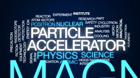 radioaktivní : Particle accelerator animated word cloud, text design animation.
