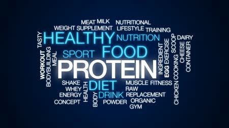 produtos lácteos : Protein animated word cloud, text design animation.