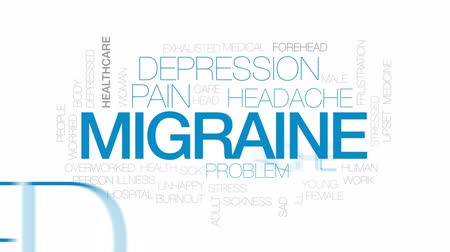 Migraine animated word cloud, text design animation. Kinetic typography. Stock Footage