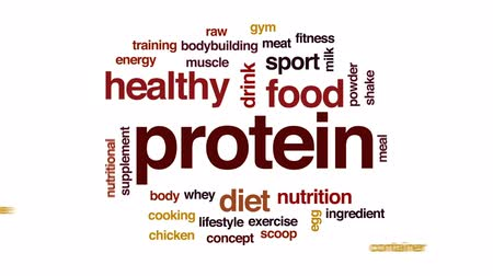 milk shake : Protein animated word cloud, text design animation.