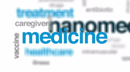 steril : Nanomedicine animated word cloud, text design animation.