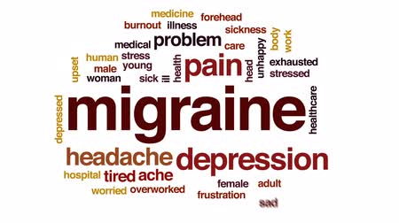dor de cabeça : Migraine animated word cloud, text design animation.
