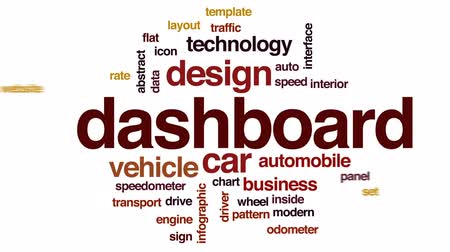 odometer : Dashboard animated word cloud, text design animation.