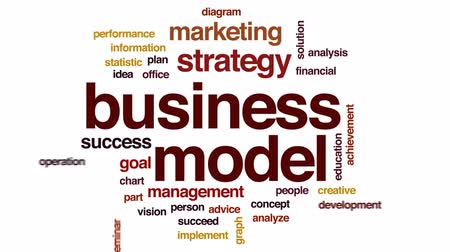 sikerül : Business model animated word cloud, text design animation.