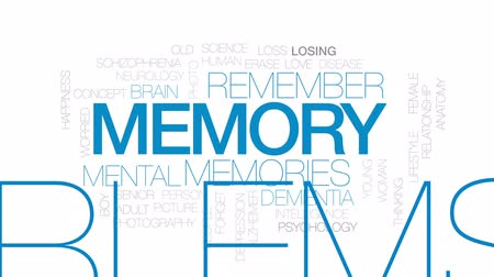 remember : Memory animated word cloud, text design animation. Kinetic typography.