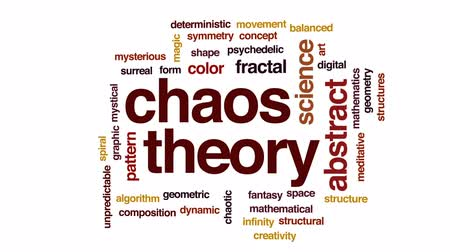 balanced : Chaos theory animated word cloud, text design animation.
