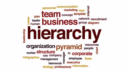 recrutamento : Hierarchy animated word cloud, text design animation. Stock Footage