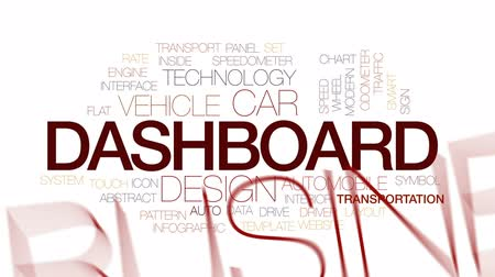 odometer : Dashboard animated word cloud, text design animation. Kinetic typography.