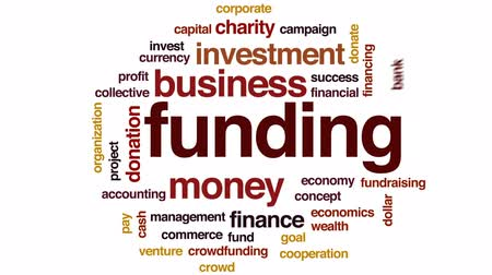 financování : Funding organization animated word cloud, text design animation.