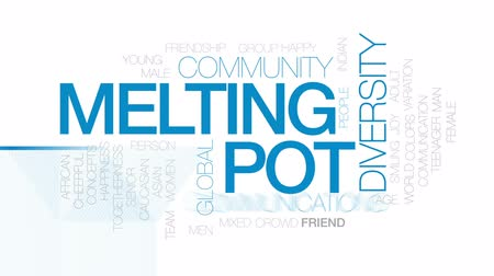 idade média : Melting pot animated word cloud, text design animation. Kinetic typography. Stock Footage
