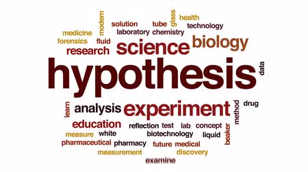 biotechnologia : Hypothesis animated word cloud, text design animation.