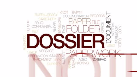 memo : Dossier rights animated word cloud, text design animation. Kinetic typography.