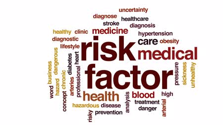 factor : Riskfactor animated word cloud, text design animation.